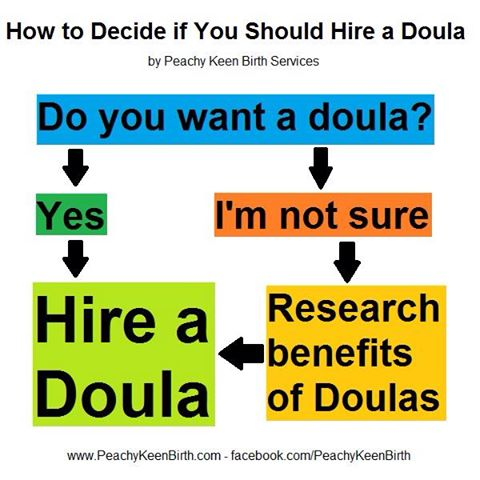 how to hire a doula